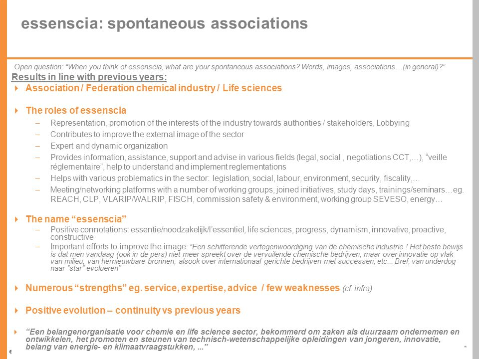 19 essenscia: spontaneous associations Results in line with previous years:  Association / Federation chemical industry / Life sciences  The roles of essenscia –Representation, promotion of the interests of the industry towards authorities / stakeholders, Lobbying –Contributes to improve the external image of the sector –Expert and dynamic organization –Provides information, assistance, support and advise in various fields (legal, social, negotiations CCT,…), veille réglementaire , help to understand and implement reglementations –Helps with various problematics in the sector: legislation, social, labour, environment, security, fiscality,… –Meeting/networking platforms with a number of working groups, joined initiatives, study days, trainings/seminars…eg.