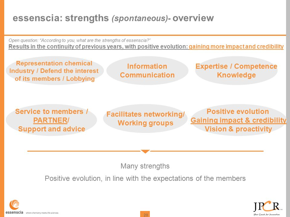20 essenscia: strengths (spontaneous)- overview Representation chemical Industry / Defend the interest of its members / Lobbying Information Communica