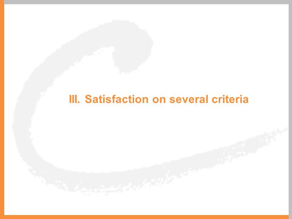 III. Satisfaction on several criteria