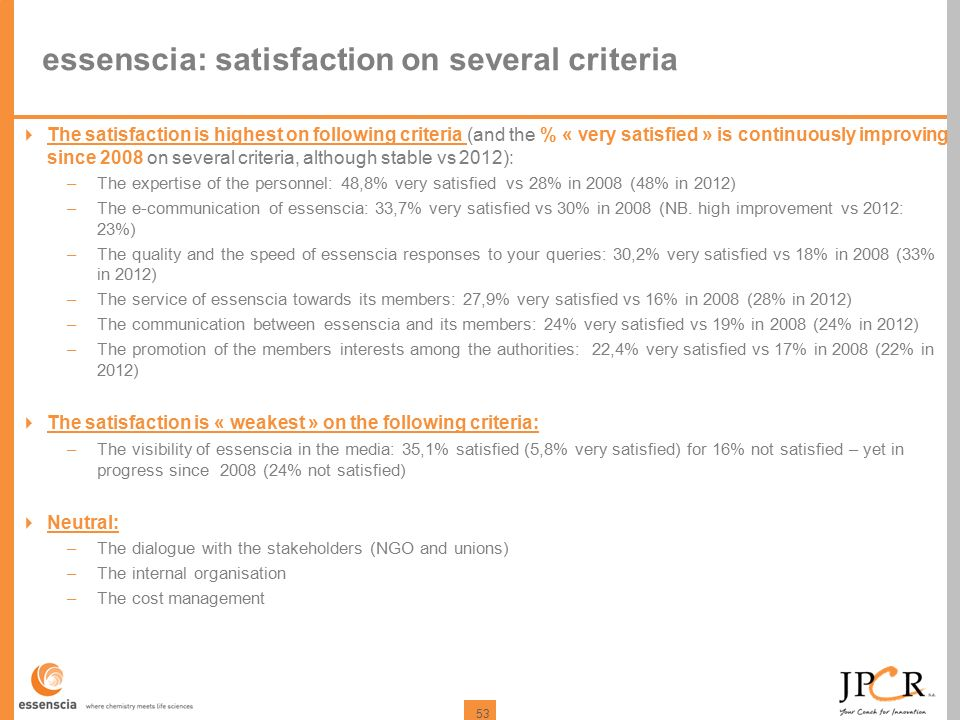 53 essenscia: satisfaction on several criteria  The satisfaction is highest on following criteria (and the % « very satisfied » is continuously improving since 2008 on several criteria, although stable vs 2012): –The expertise of the personnel: 48,8% very satisfied vs 28% in 2008 (48% in 2012) –The e-communication of essenscia: 33,7% very satisfied vs 30% in 2008 (NB.