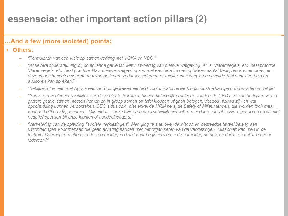 64 essenscia: other important action pillars (2) …And a few (more isolated) points:  Others: – Formuleren van een visie op samenwerking met VOKA en VBO. – Actievere ondersteuning bij compliance gewenst.