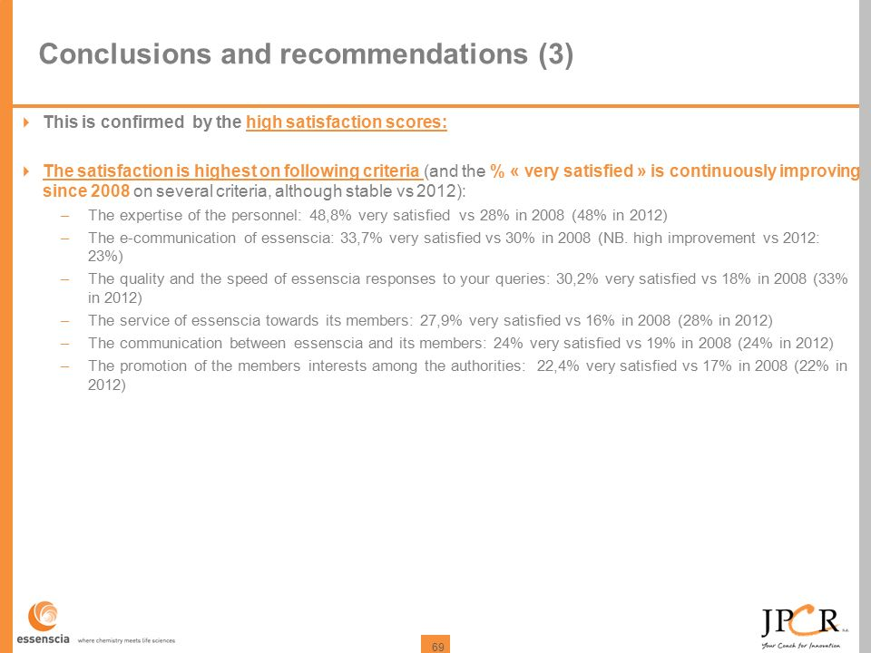 69 Conclusions and recommendations (3)  This is confirmed by the high satisfaction scores:  The satisfaction is highest on following criteria (and the % « very satisfied » is continuously improving since 2008 on several criteria, although stable vs 2012): –The expertise of the personnel: 48,8% very satisfied vs 28% in 2008 (48% in 2012) –The e-communication of essenscia: 33,7% very satisfied vs 30% in 2008 (NB.