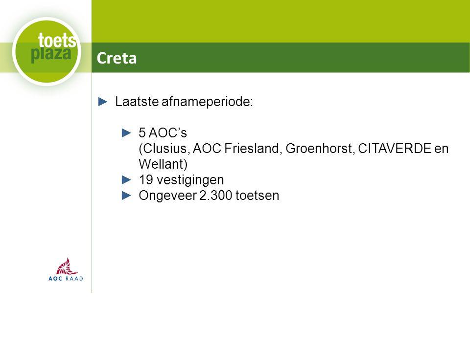 Creta ►Laatste afnameperiode: ►5 AOC's (Clusius, AOC Friesland, Groenhorst, CITAVERDE en Wellant) ►19 vestigingen ►Ongeveer 2.300 toetsen