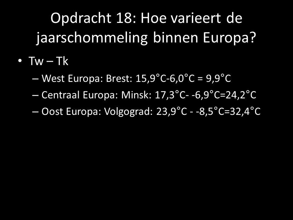 Opdracht 18: Hoe varieert de jaarschommeling binnen Europa? Tw – Tk – West Europa: Brest: 15,9°C-6,0°C = 9,9°C – Centraal Europa: Minsk: 17,3°C- -6,9°