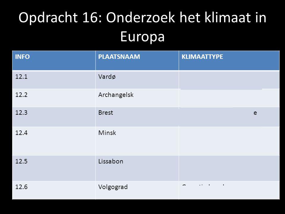 Opdracht 16: Onderzoek het klimaat in Europa INFOPLAATSNAAMKLIMAATTYPE 12.1VardøKoud met dooiseizoen 12.2ArchangelskKoud gematigd 12.3BrestKoel gematigd met zachte winter 12.4MinskKoel gematigd met strenge winter 12.5LissabonWarm gematigd met natte winter 12.6VolgogradGematigd en droog