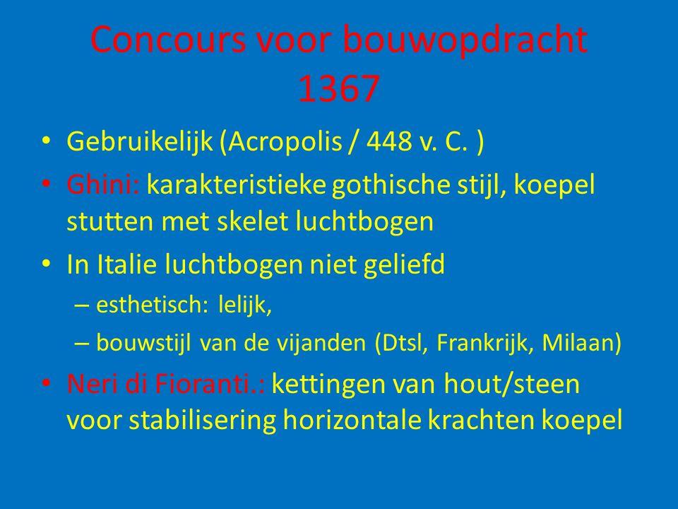 Concours voor bouwopdracht 1367 Gebruikelijk (Acropolis / 448 v.