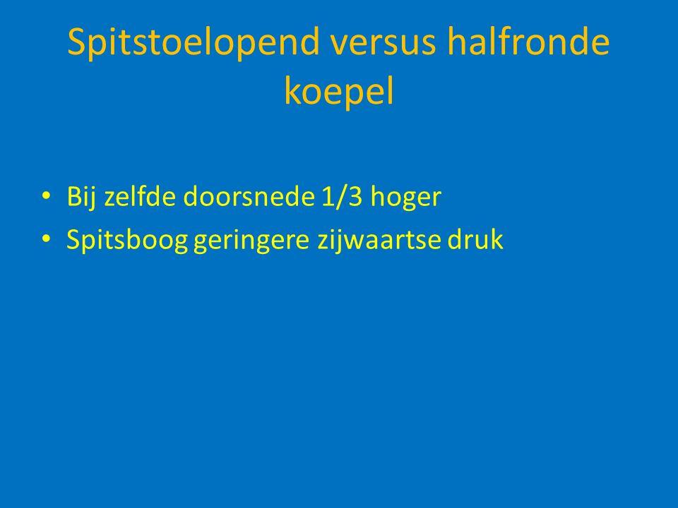 Spitstoelopend versus halfronde koepel Bij zelfde doorsnede 1/3 hoger Spitsboog geringere zijwaartse druk