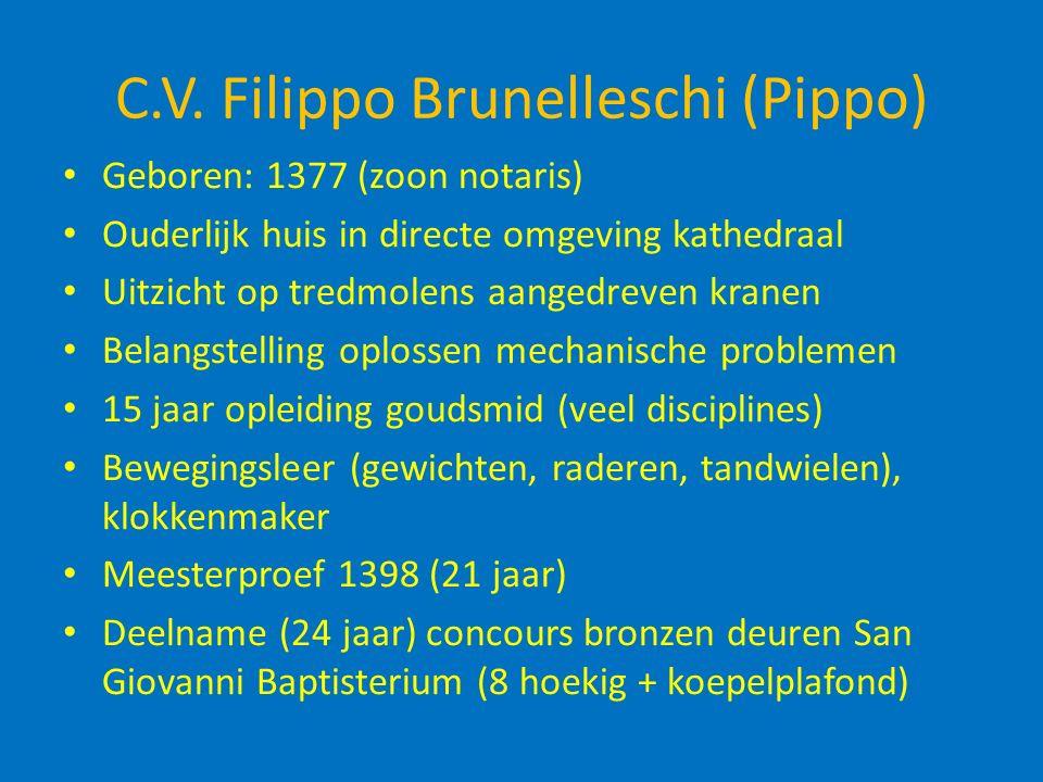 C.V. Filippo Brunelleschi (Pippo) Geboren: 1377 (zoon notaris) Ouderlijk huis in directe omgeving kathedraal Uitzicht op tredmolens aangedreven kranen