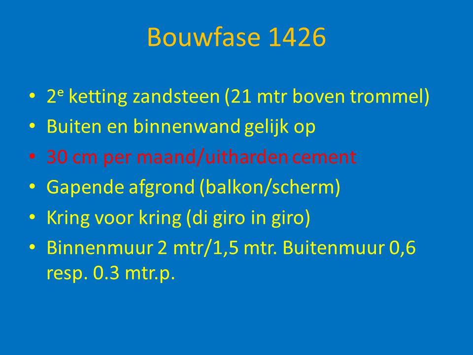 Bouwfase 1426 2 e ketting zandsteen (21 mtr boven trommel) Buiten en binnenwand gelijk op 30 cm per maand/uitharden cement Gapende afgrond (balkon/scherm) Kring voor kring (di giro in giro) Binnenmuur 2 mtr/1,5 mtr.