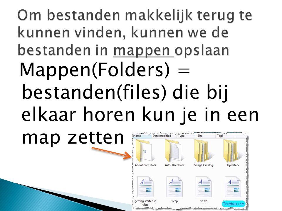 Mappen(Folders) = bestanden(files) die bij elkaar horen kun je in een map zetten Om bestanden makkelijk terug te kunnen vinden, kunnen we de bestanden in mappen opslaan