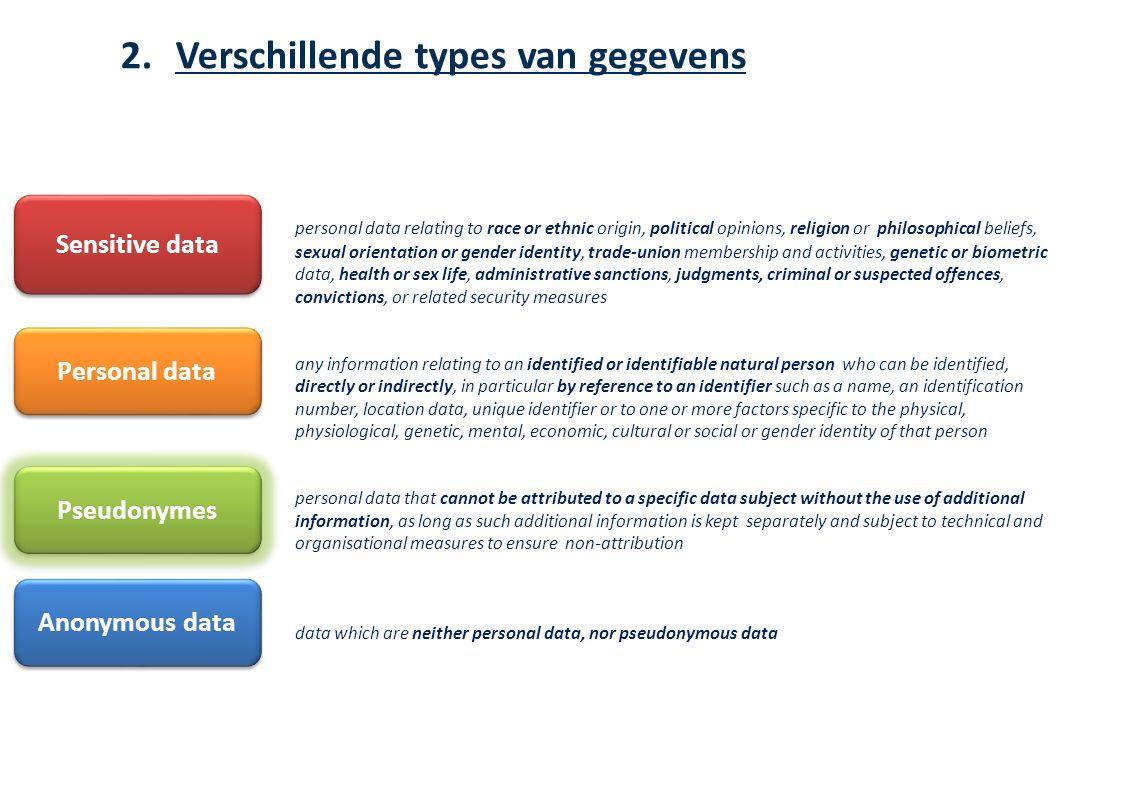 9  Legaliteitsbeginsel De verwerking moet op een wettelijke grondslag berusten  Finaliteitsbeginsel Specifieke, adequate en legitieme doelstelling  Proportionaliteitsbeginsel Adequate, pertinente en niet-excessieve gegevens Exacte en actuele gegevens Redelijke bewaartermijn  Voldoende beveiliging en vertrouwelijkheid Beveiliging van toegang tot gegevens (beveiligde servers, wachtwoord, enz.) Vertrouwelijkheidsverklaring  Principiële meldingsplicht bij de Privacycommissie Behoudens uitzonderingen (KB 13/02/2001) 3.