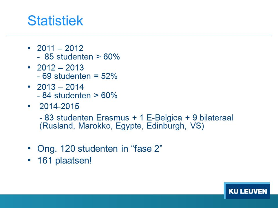 2011 – 2012 - 85 studenten > 60% 2012 – 2013 - 69 studenten = 52% 2013 – 2014 - 84 studenten > 60% 2014-2015 - 83 studenten Erasmus + 1 E-Belgica + 9