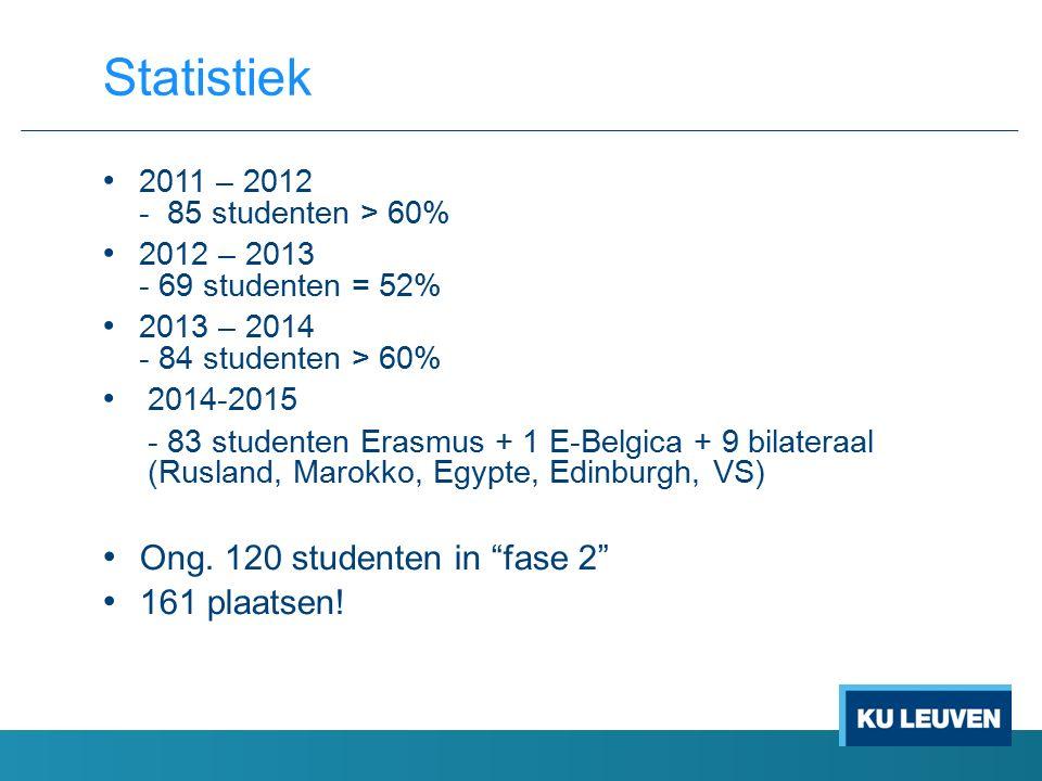 2011 – 2012 - 85 studenten > 60% 2012 – 2013 - 69 studenten = 52% 2013 – 2014 - 84 studenten > 60% 2014-2015 - 83 studenten Erasmus + 1 E-Belgica + 9 bilateraal (Rusland, Marokko, Egypte, Edinburgh, VS) Ong.
