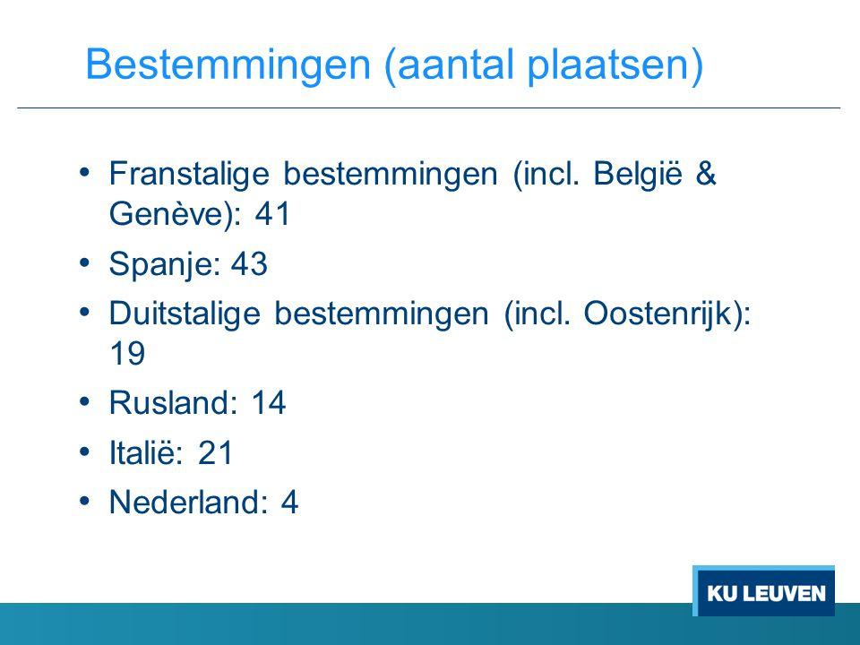 Franstalige bestemmingen (incl. België & Genève): 41 Spanje: 43 Duitstalige bestemmingen (incl. Oostenrijk): 19 Rusland: 14 Italië: 21 Nederland: 4 Be
