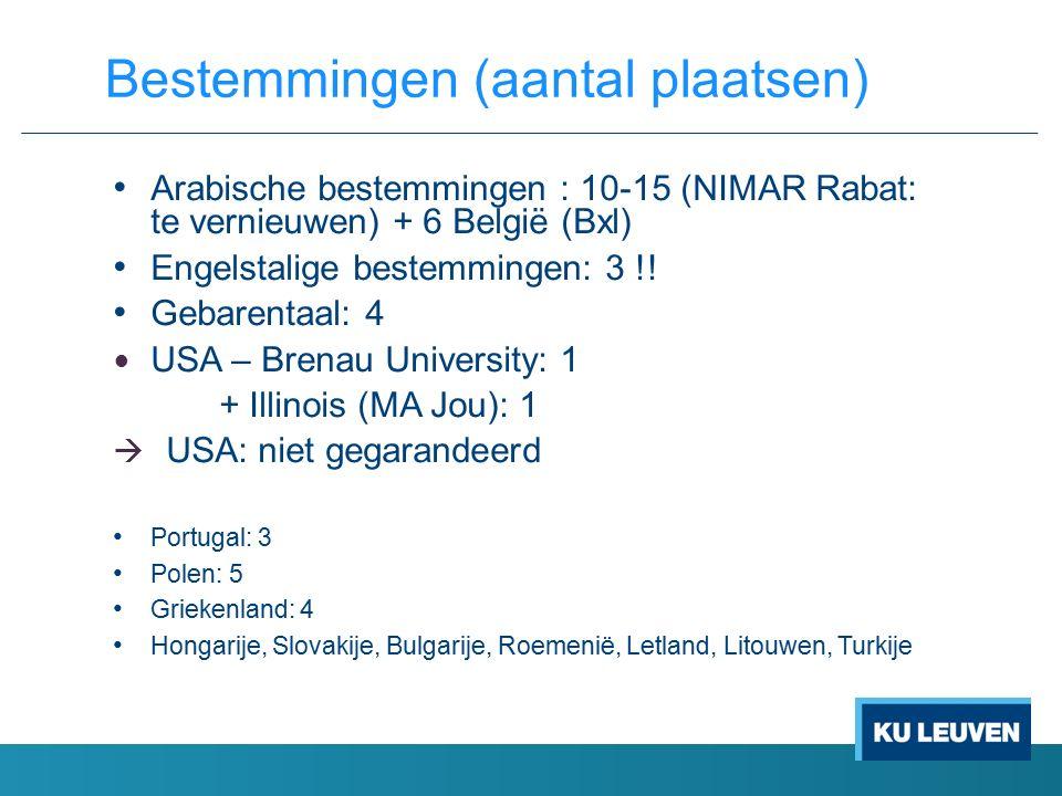 Arabische bestemmingen : 10-15 (NIMAR Rabat: te vernieuwen) + 6 België (Bxl) Engelstalige bestemmingen: 3 !! Gebarentaal: 4 USA – Brenau University: 1