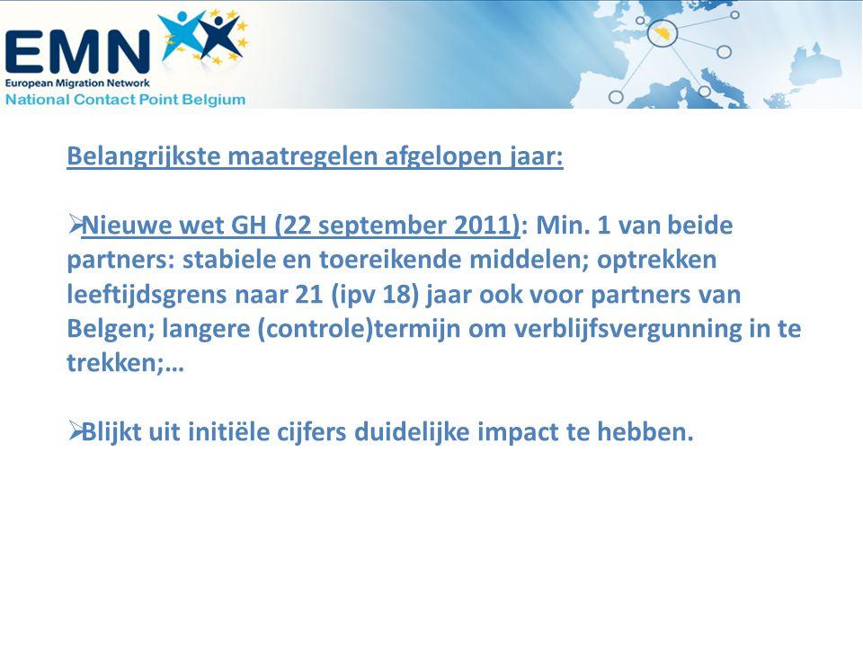 Belangrijkste maatregelen afgelopen jaar:  Nieuwe wet GH (22 september 2011): Min. 1 van beide partners: stabiele en toereikende middelen; optrekken