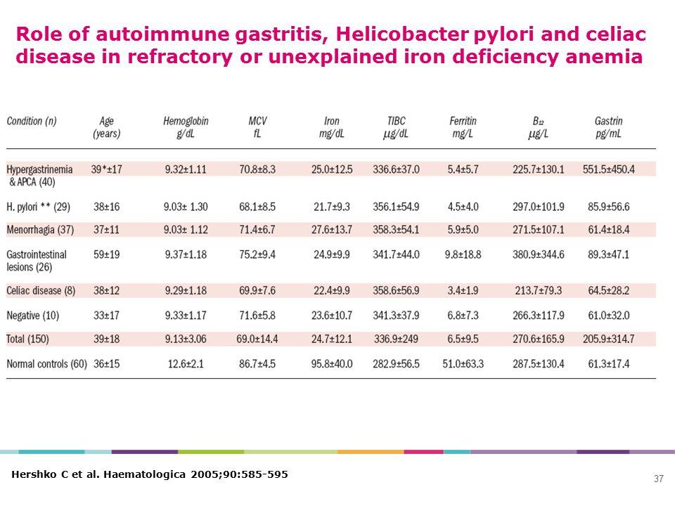 Role of autoimmune gastritis, Helicobacter pylori and celiac disease in refractory or unexplained iron deficiency anemia 37 Hershko C et al. Haematolo