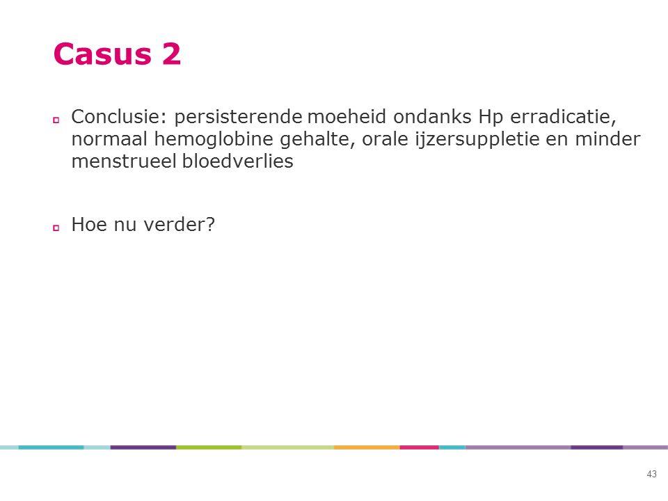 Casus 2 Conclusie: persisterende moeheid ondanks Hp erradicatie, normaal hemoglobine gehalte, orale ijzersuppletie en minder menstrueel bloedverlies H