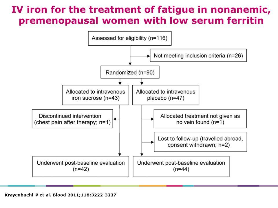 Krayenbuehl P et al. Blood 2011;118:3222-3227 IV iron for the treatment of fatigue in nonanemic, premenopausal women with low serum ferritin