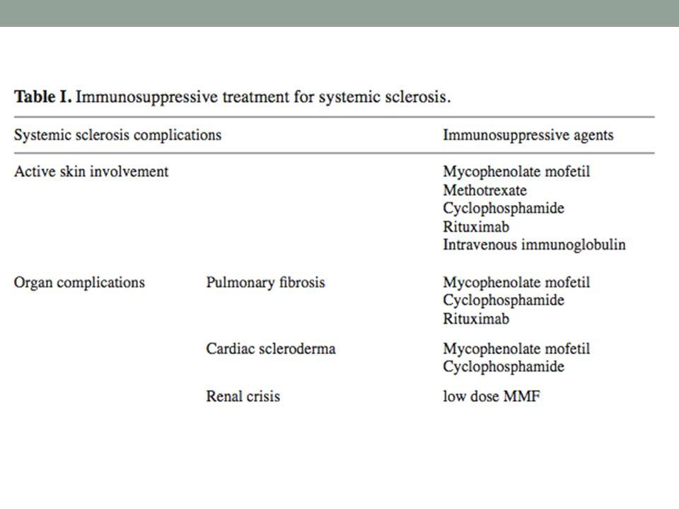 Symptomatische therapie Raynaud fenomeen: Beschermen tegen koude Rookstop, caffeïne beperken Evt Ca-kanaalblokkers, ARB, SSRI, 5-fosfodiësteraseremmers, prostacycline iv, endotheline receptorantagonisten (Bosentan) PAH: Diuretica, (N)OAC, zuurstof, digoxine, Bosentan, 5- fosfodiësteraseremmers, iv Prostacycline, longTx Niercrisis ACE I, dialyse, nierTx Huidaantasting, artritis/arthralgie: MTX, cyclofosfamide Soms autologe ScTx