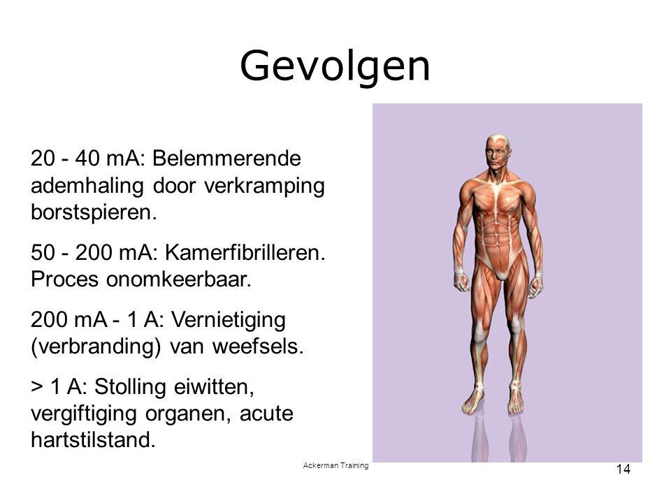 Ackerman Training 14 Gevolgen 20 - 40 mA: Belemmerende ademhaling door verkramping borstspieren. 50 - 200 mA: Kamerfibrilleren. Proces onomkeerbaar. 2