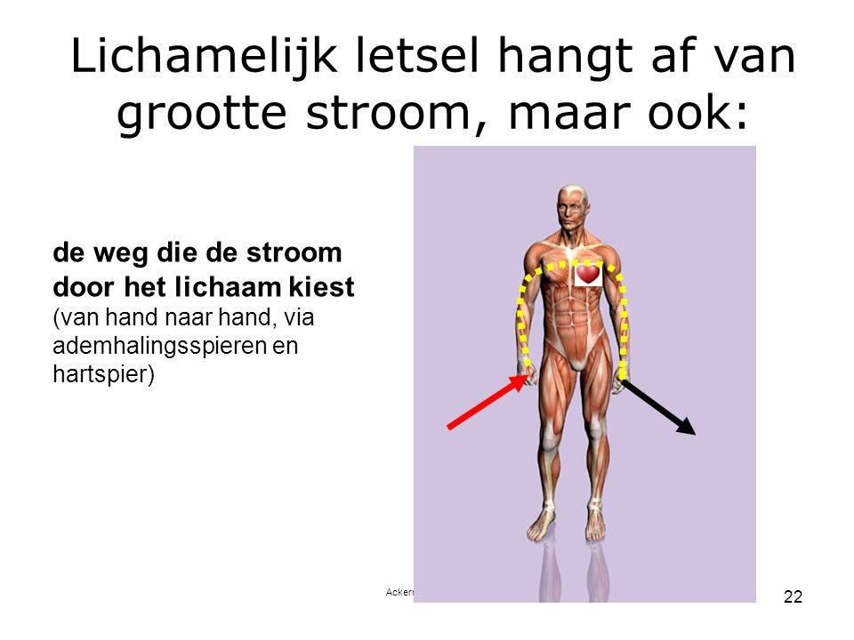 Ackerman Training 22 Lichamelijk letsel hangt af van grootte stroom, maar ook: de weg die de stroom door het lichaam kiest (van hand naar hand, via ademhalingsspieren en hartspier)