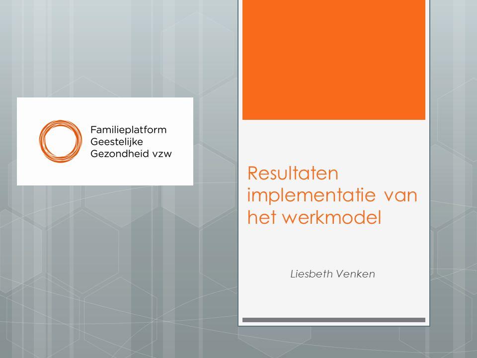 Resultaten implementatie van het werkmodel Liesbeth Venken