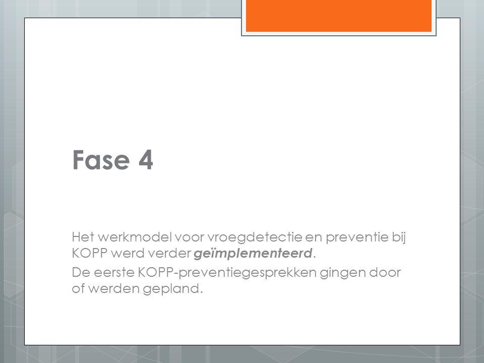 Fase 4 Het werkmodel voor vroegdetectie en preventie bij KOPP werd verder geïmplementeerd.