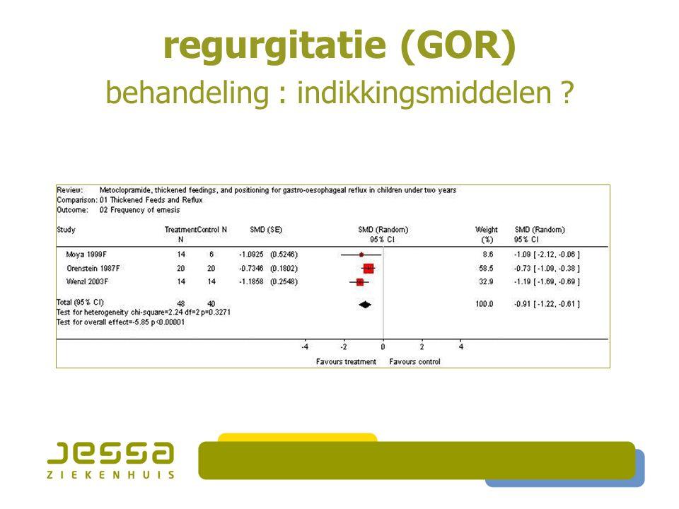 regurgitatie (GOR) behandeling : indikkingsmiddelen