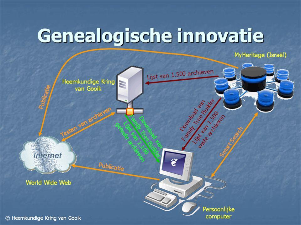 © Heemkundige Kring van Gooik Genealogische innovatie