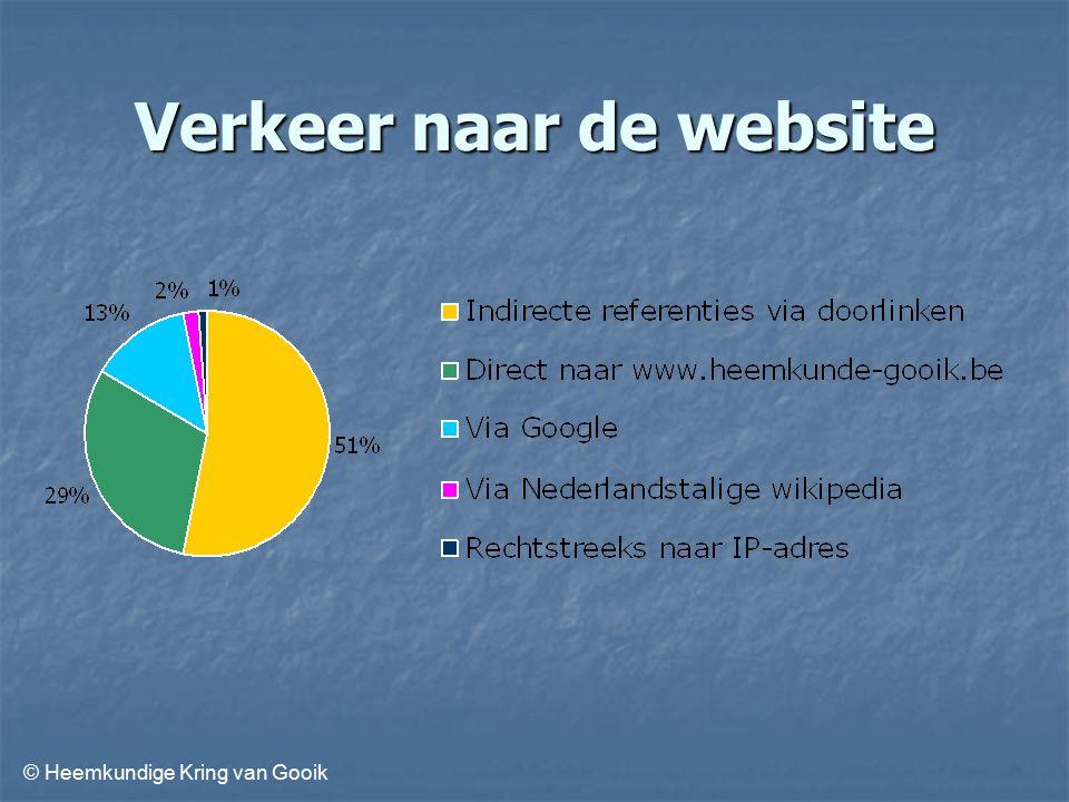 © Heemkundige Kring van Gooik Verkeer naar de website