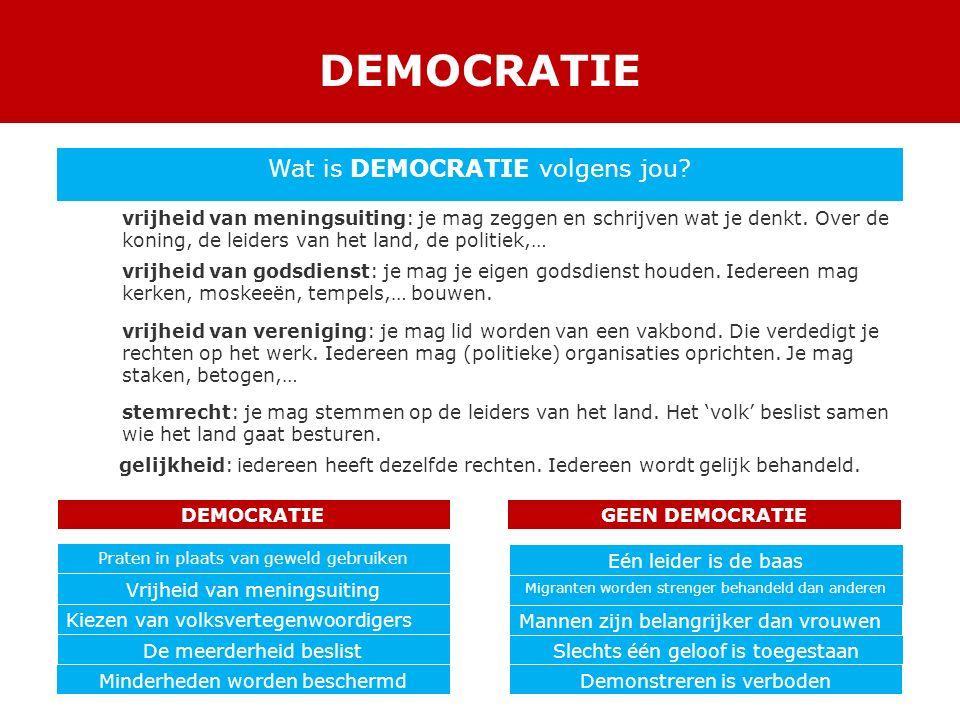 DEMOCRATIE Wat is DEMOCRATIE volgens jou.