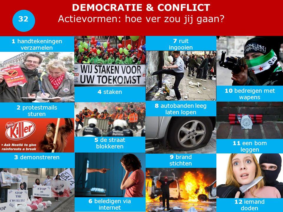 DEMOCRATIE & CONFLICT Actievormen: hoe ver zou jij gaan.