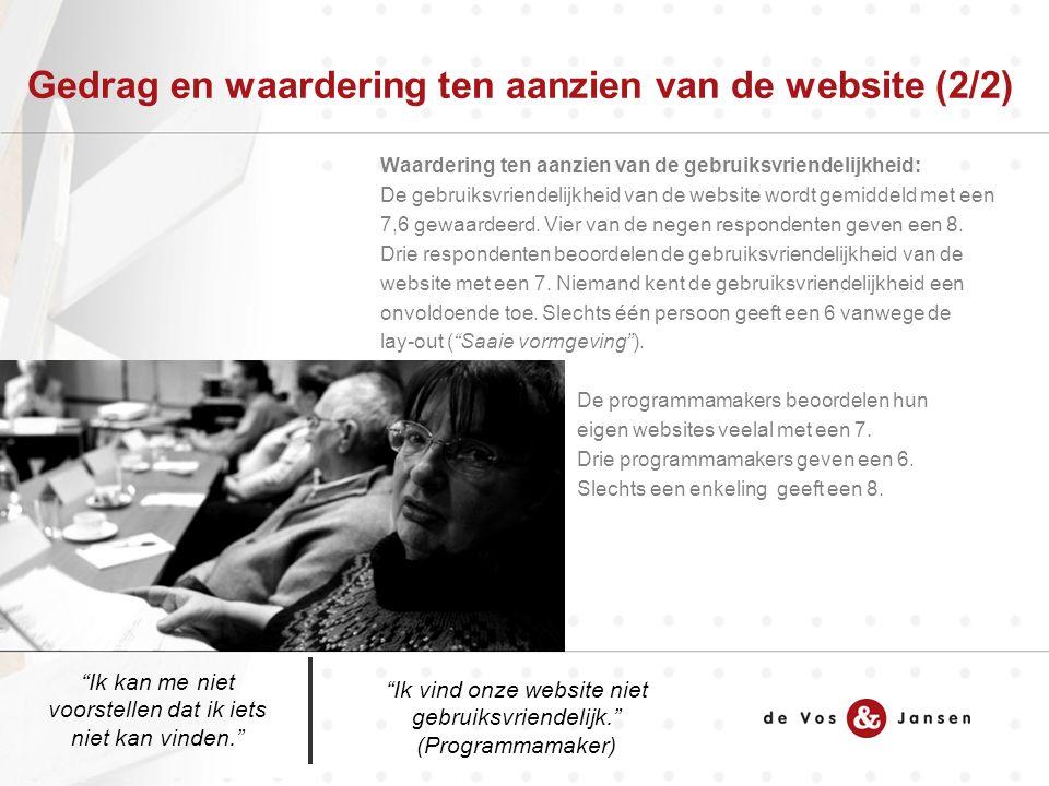 Waardering ten aanzien van de gebruiksvriendelijkheid: De gebruiksvriendelijkheid van de website wordt gemiddeld met een 7,6 gewaardeerd.