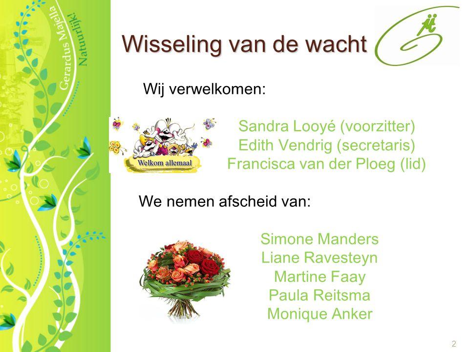 2 Wisseling van de wacht Wij verwelkomen: Sandra Looyé (voorzitter) Edith Vendrig (secretaris) Francisca van der Ploeg (lid) We nemen afscheid van: Si