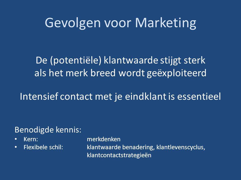 Gevolgen voor Marketing De (potentiële) klantwaarde stijgt sterk als het merk breed wordt geëxploiteerd Intensief contact met je eindklant is essentieel Benodigde kennis: Kern: merkdenken Flexibele schil: klantwaarde benadering, klantlevenscyclus, klantcontactstrategieën