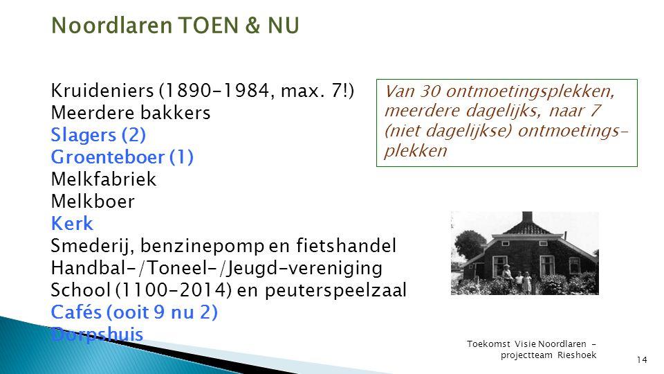 14 Toekomst Visie Noordlaren - projectteam Rieshoek Noordlaren TOEN & NU Kruideniers (1890-1984, max.