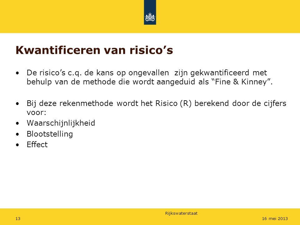 Rijkswaterstaat 1316 mei 2013 Kwantificeren van risico's De risico's c.q. de kans op ongevallen zijn gekwantificeerd met behulp van de methode die wor