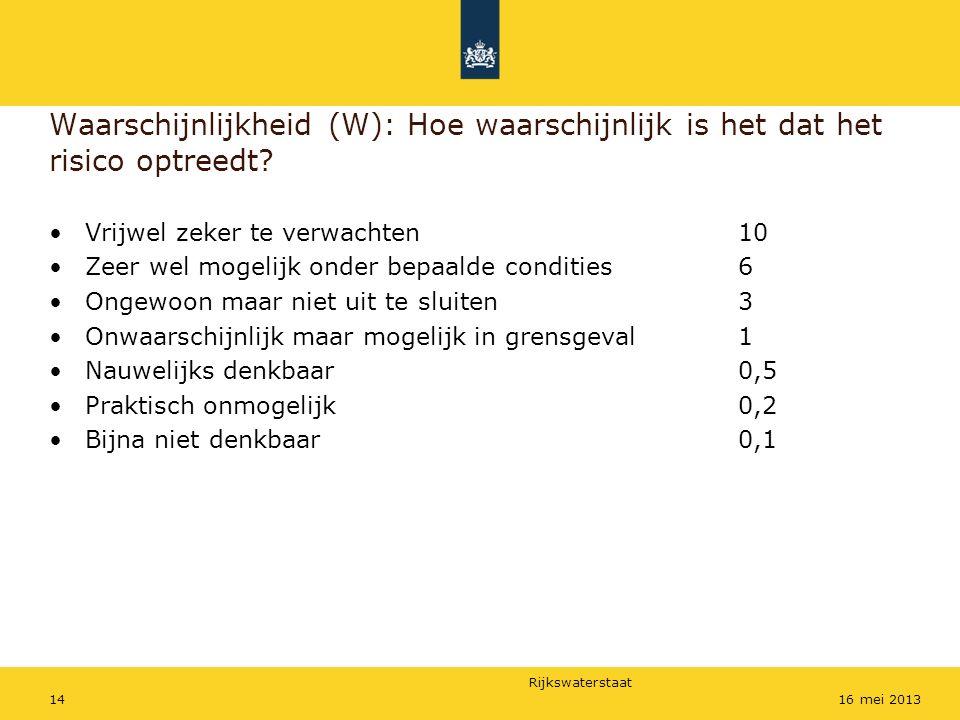 Rijkswaterstaat 1416 mei 2013 Waarschijnlijkheid (W): Hoe waarschijnlijk is het dat het risico optreedt? Vrijwel zeker te verwachten 10 Zeer wel mogel