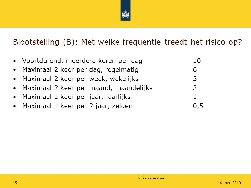 Rijkswaterstaat 1516 mei 2013 Blootstelling (B): Met welke frequentie treedt het risico op? Voortdurend, meerdere keren per dag 10 Maximaal 2 keer per