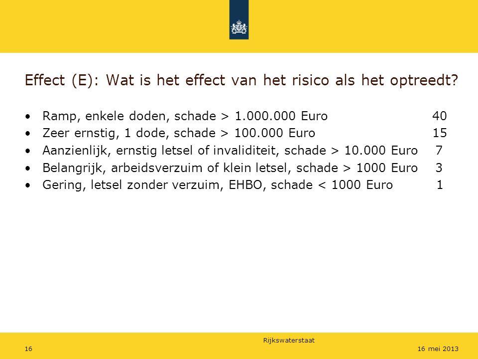 Rijkswaterstaat 1616 mei 2013 Effect (E): Wat is het effect van het risico als het optreedt? Ramp, enkele doden, schade > 1.000.000 Euro 40 Zeer ernst
