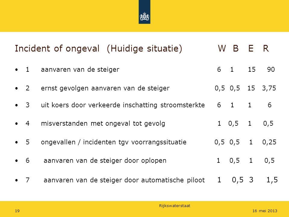 Rijkswaterstaat 1916 mei 2013 Incident of ongeval (Huidige situatie) W B E R 1 aanvaren van de steiger 6 1 15 90 2 ernst gevolgen aanvaren van de stei
