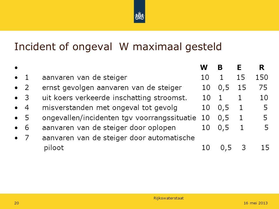 Rijkswaterstaat 2016 mei 2013 Incident of ongeval W maximaal gesteld W B E R 1 aanvaren van de steiger 10 1 15 150 2 ernst gevolgen aanvaren van de st