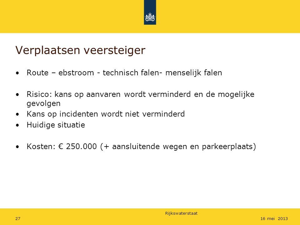Rijkswaterstaat 2716 mei 2013 Verplaatsen veersteiger Route – ebstroom - technisch falen- menselijk falen Risico: kans op aanvaren wordt verminderd en