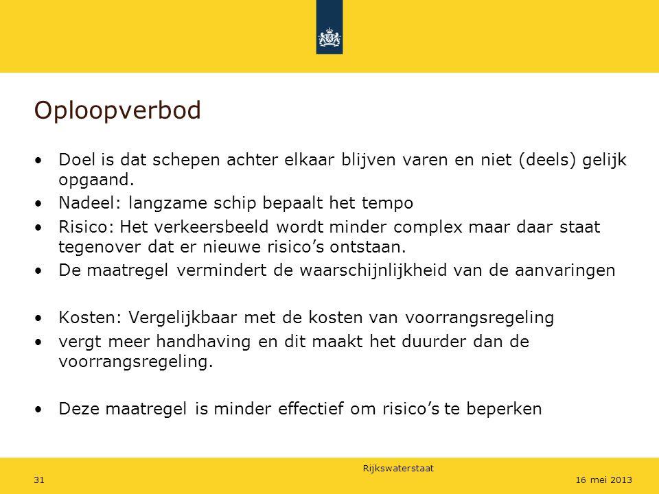 Rijkswaterstaat 3116 mei 2013 Oploopverbod Doel is dat schepen achter elkaar blijven varen en niet (deels) gelijk opgaand. Nadeel: langzame schip bepa