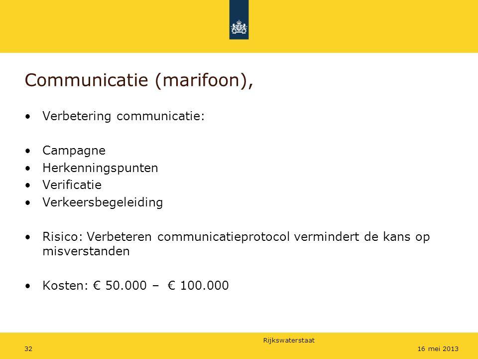 Rijkswaterstaat 3216 mei 2013 Communicatie (marifoon), Verbetering communicatie: Campagne Herkenningspunten Verificatie Verkeersbegeleiding Risico: Ve