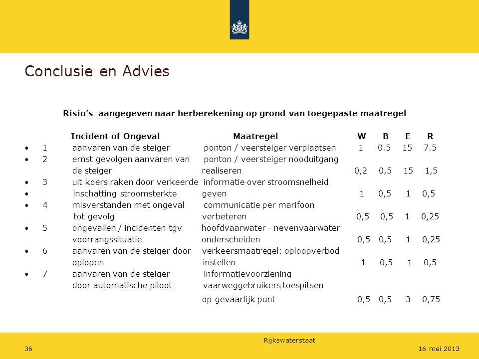 Rijkswaterstaat 3616 mei 2013 Conclusie en Advies Risio's aangegeven naar herberekening op grond van toegepaste maatregel Incident of Ongeval Maatrege