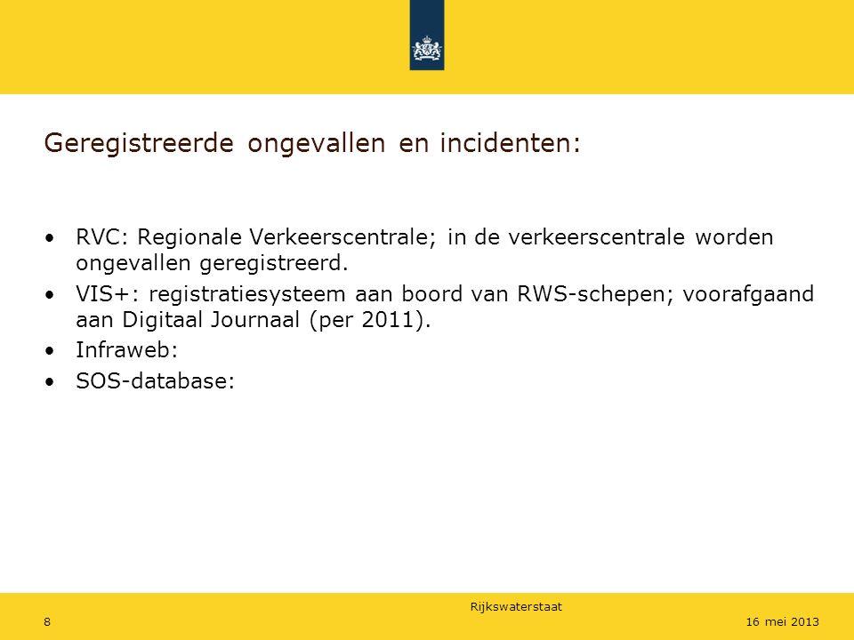 Rijkswaterstaat 816 mei 2013 Geregistreerde ongevallen en incidenten: RVC: Regionale Verkeerscentrale; in de verkeerscentrale worden ongevallen geregi