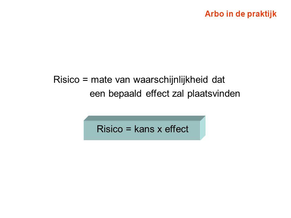 Risico = mate van waarschijnlijkheid dat een bepaald effect zal plaatsvinden Risico = kans x effect Arbo in de praktijk