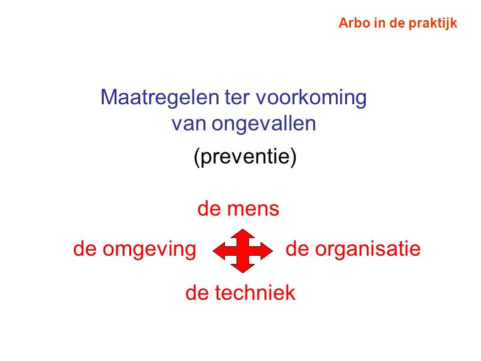 Maatregelen ter voorkoming van ongevallen (preventie) de mens de organisatie de techniek de omgeving Arbo in de praktijk